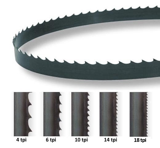 Metal Cutting Bandsaw Blade